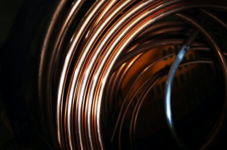 Copper Technical Analysis Summary